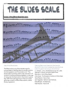 Blues+Scale+poster